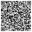 QR code with Russells Retreat contacts