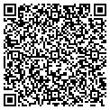 QR code with Pittsburgh Corning Glass Block contacts