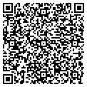 QR code with Harmsco Filtration Products contacts