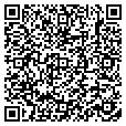 QR code with Park contacts