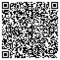 QR code with Richard Lutz Agency contacts