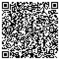 QR code with Scatterguns Labs contacts