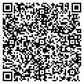 QR code with Kevin Douglas CPA contacts