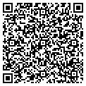 QR code with Property Planning Inc contacts