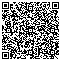 QR code with Nesbitt Company Realtor contacts