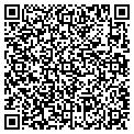 QR code with Metro Automotive Pnt & Sup Co contacts