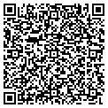 QR code with Classical Yoga Lifestyles Inst contacts