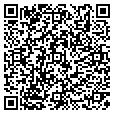 QR code with Screenman contacts