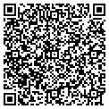 QR code with Associated Appraisal Group contacts