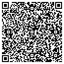 QR code with Multi-Lingua Translations Intl contacts