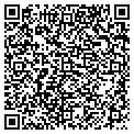 QR code with Classic Motoring Accessories contacts