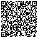 QR code with Resnick Reporting Service contacts