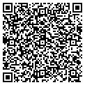 QR code with Rubberific Mulch of Florida contacts