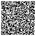 QR code with Investment Education Of Ne Fl contacts