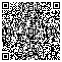 QR code with Horvath Realty contacts