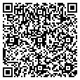 QR code with Gurutonics contacts
