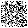 QR code with Thirsty Turtle Sea Grill contacts