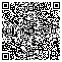 QR code with Roslund's Paint & Body Shop contacts