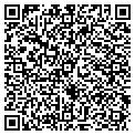 QR code with Foresight Technologies contacts