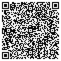 QR code with Dorfman Mark MD contacts