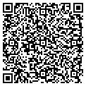 QR code with Ghatit Enterprise Limosin contacts