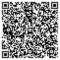 QR code with Suncoast Resort Hotel Inc contacts