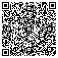 QR code with Sitewerks contacts