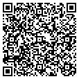 QR code with Imetry contacts