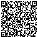 QR code with Clark Land Clearing contacts