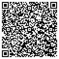 QR code with Sunstoppers Corporation contacts