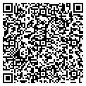 QR code with Sargent's Lawn Spraying & Pest contacts