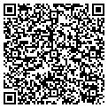 QR code with Butch Stokes Automotive contacts