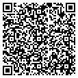 QR code with Realty Executives contacts