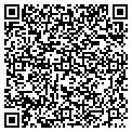 QR code with Richard E Gitlen Law Offices contacts