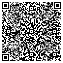 QR code with Masters Real Estate Group contacts