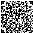 QR code with Public Eye contacts