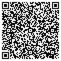 QR code with Mary Bolan & Associates contacts