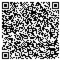 QR code with Suzis Quickbooks Solutions In contacts