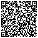 QR code with Sweetwater Rug Designs contacts