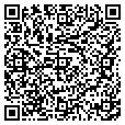 QR code with All Blinds Shine contacts