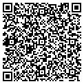 QR code with Performance Landscaping & Lawn contacts
