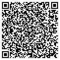 QR code with Charles Daniel Sikes Law Ofcs contacts