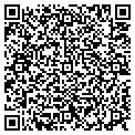 QR code with Robson's Landscape Management contacts
