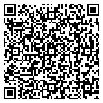 QR code with Boby Trends contacts
