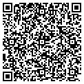 QR code with Margaret Jones contacts