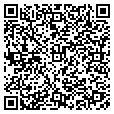 QR code with Castro Clinic contacts