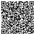 QR code with Got Ink contacts