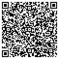 QR code with Richard L Shriner MD contacts