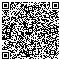 QR code with Richard N De Vita DDS contacts