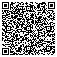 QR code with Adbiz Inc contacts